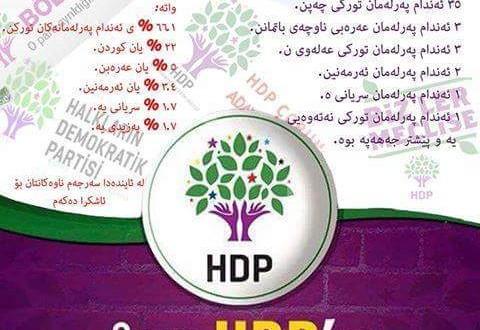 چپگرایی، پراکندگی، وابستگی خارجی و اسلام ستیزی عوامل ناکامی بسیاری از احزاب کردی هستند.